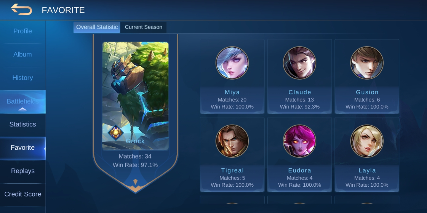 Selling 15 97 70 Wr 90 Games Epic Iii Can Be Upgraded Moonton Only Epicnpc Marketplace
